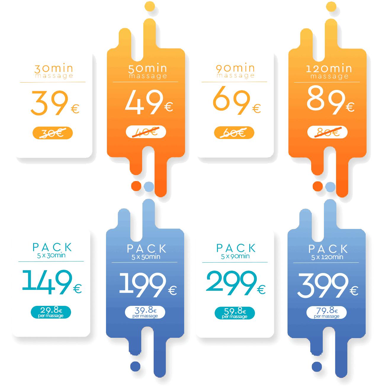 Antonio Campos Massage Lisbon Prices